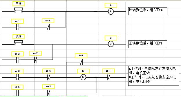 一台直流电机24v,两个继电器,两个行程开关,电机正反转电路图,工作
