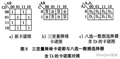 """给定逻辑函数为标准""""与-或""""表达式 当逻辑函数为标准""""与-或""""表达式时"""