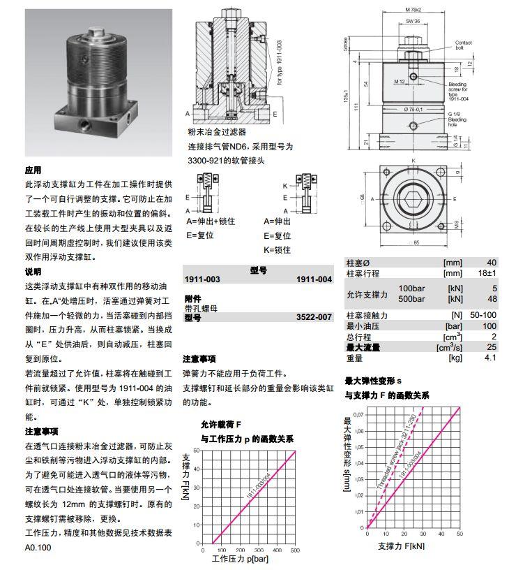该支撑油缸的工作原理及结构图,讲解尽量详细点.谢谢!图片
