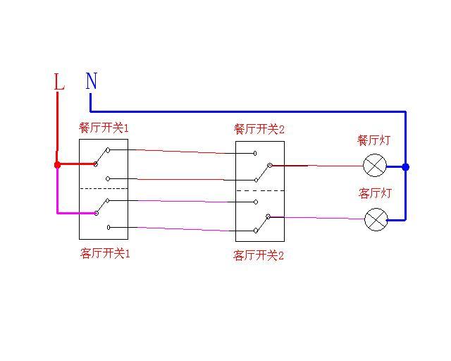 二位双联开关如何分别控制两盏灯
