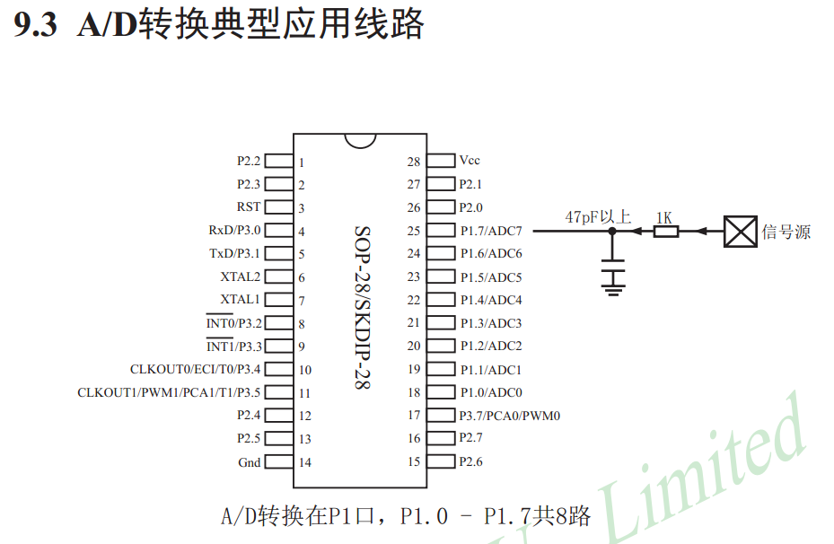 stc12c5a60s2 ad测电阻两端电压怎么接电路? 需要电路