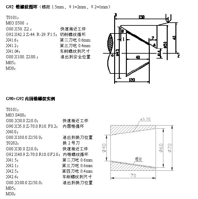 数控车床 锥度螺纹怎么编程 要求循环编程 (好评)请有图片