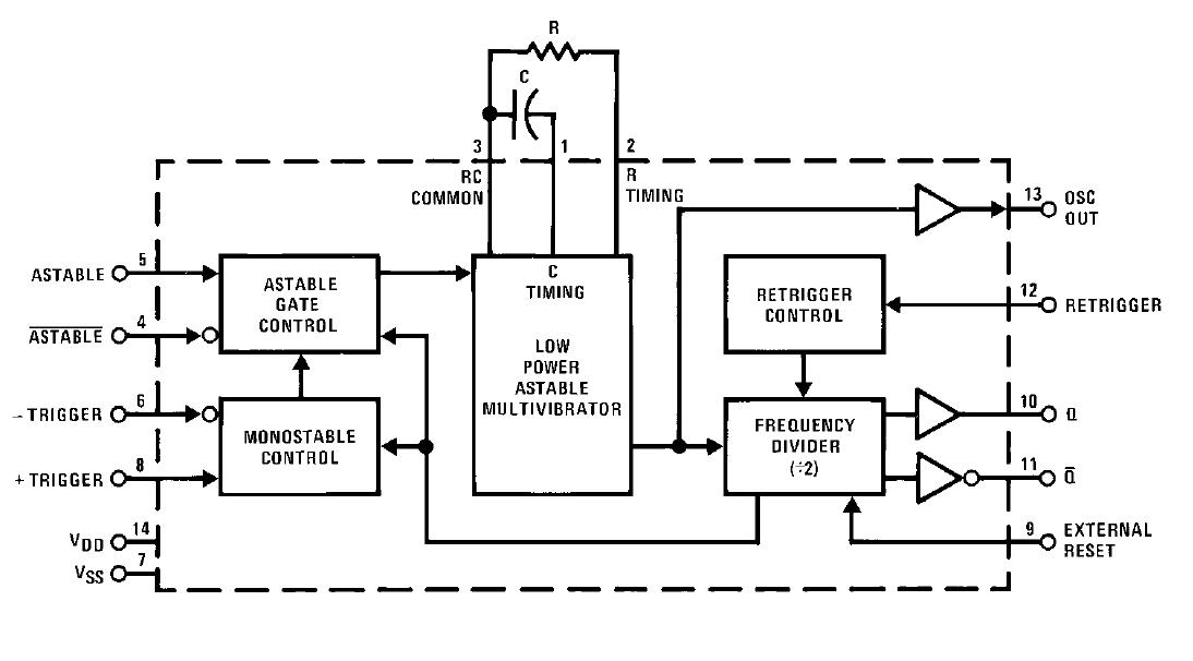ic4047逆变器电路图