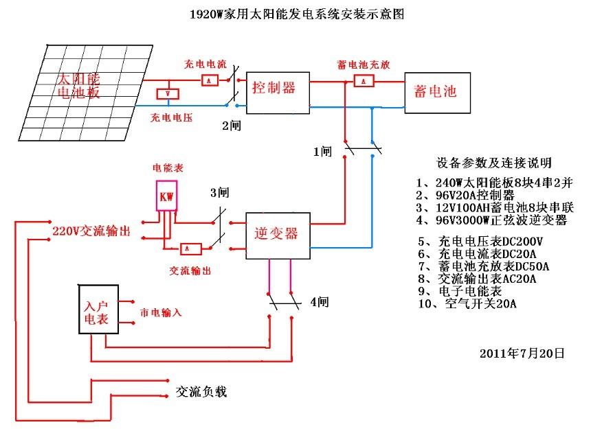 求太阳能电池板,控制器,逆变器,蓄电池连接图