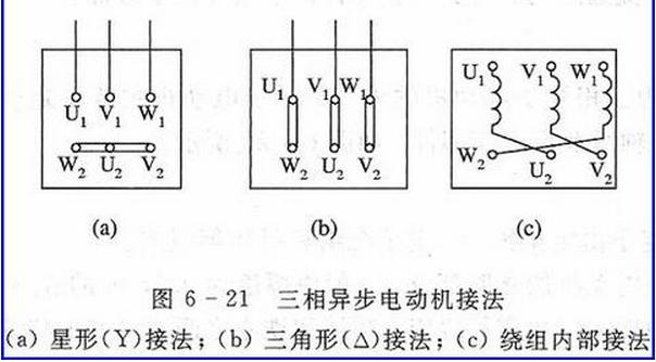 一,电机的星形和三角形接法示意图: 二,电机的星形接法和三角形接法