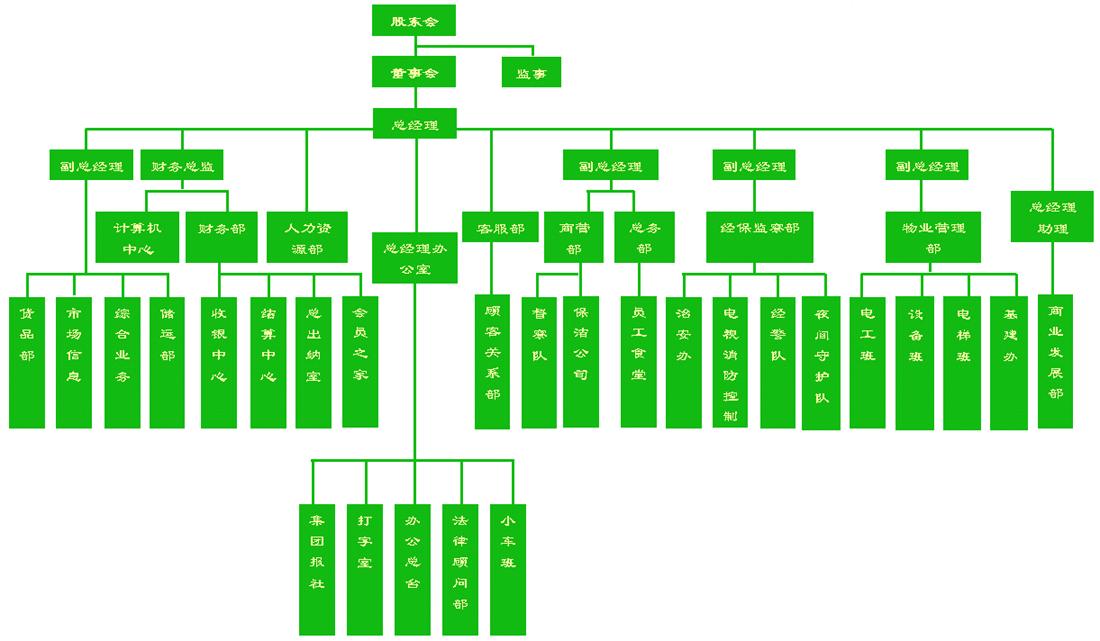 华为组织结构图2018