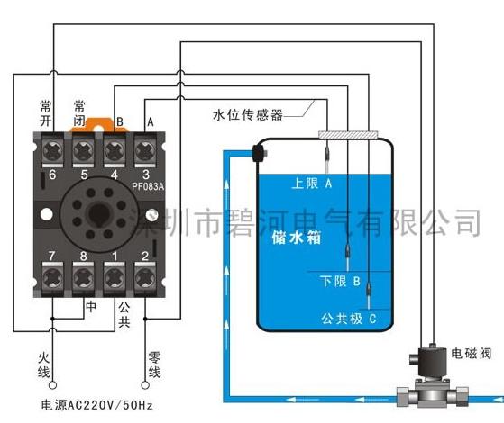 求正泰cjx2-12交流接触器与全自动水位控制器接线图