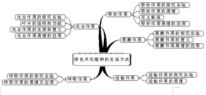 电路 电路图 电子 设计 素材 原理图 662_306