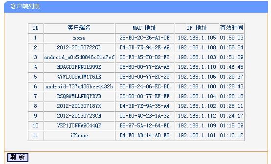 tp路由器里的客户端列表是什么啊?为什么我里面显示有