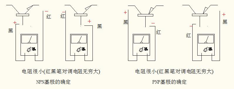 指针万用表一个,按以上图的方法用r×10k档(无r×10k时用r×1k档)测
