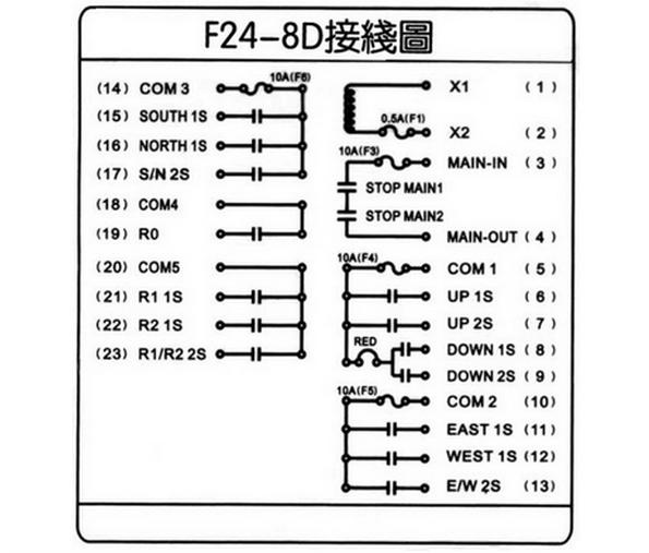 电动葫芦遥控控制电路接线图: 行车无线遥控器(f24-8d)接线如图: 5