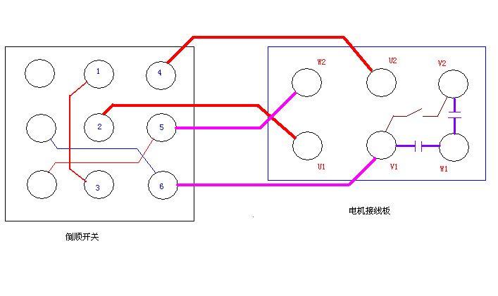单向220v双电容电机用3组触点的转换开关怎样实现正反转