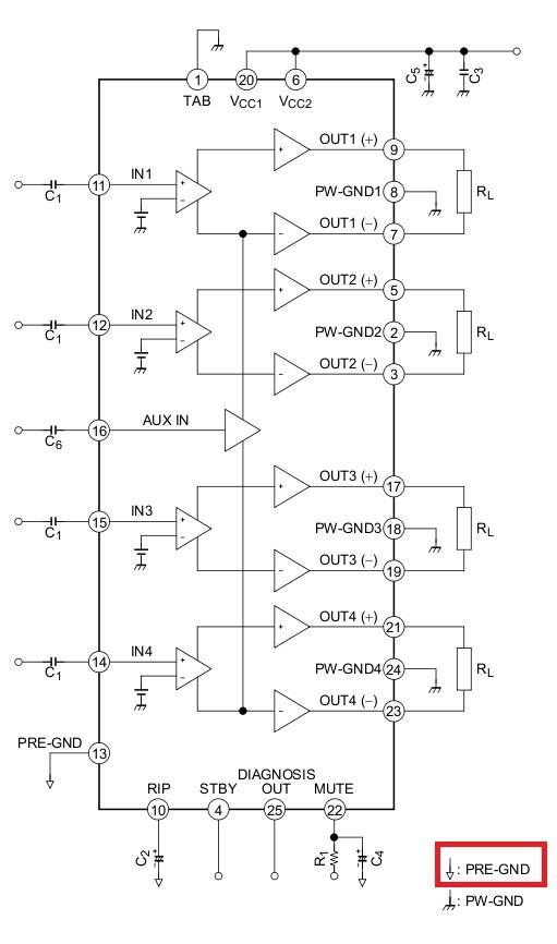 自制功放电路图上的pre - gnd是什么意思