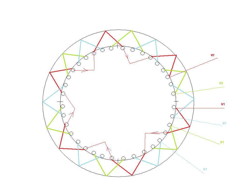 36槽12极电机布线图