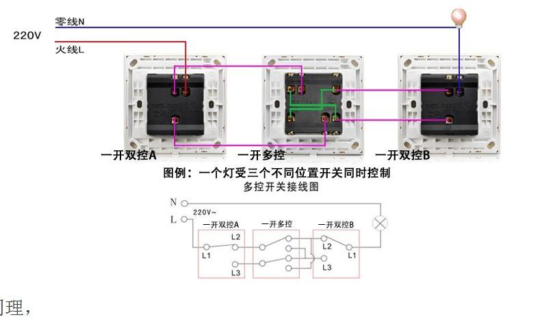 这是三控开关中间的一个,该怎么接线,试了n遍只能实现