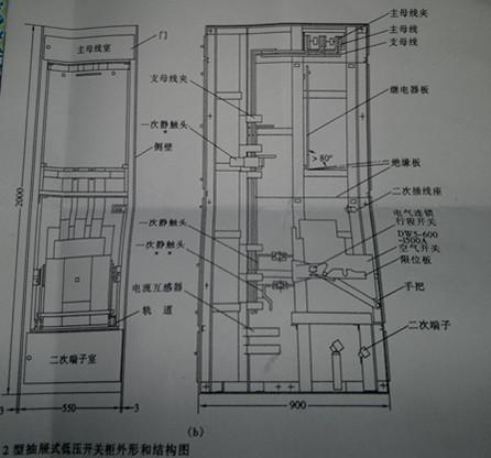 gcs型抽屉式低压开关柜结构cad图