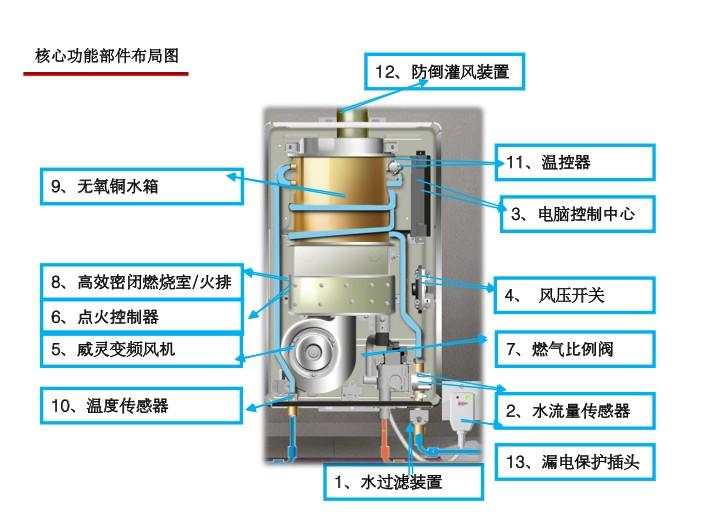 热水器怎么用图解图片