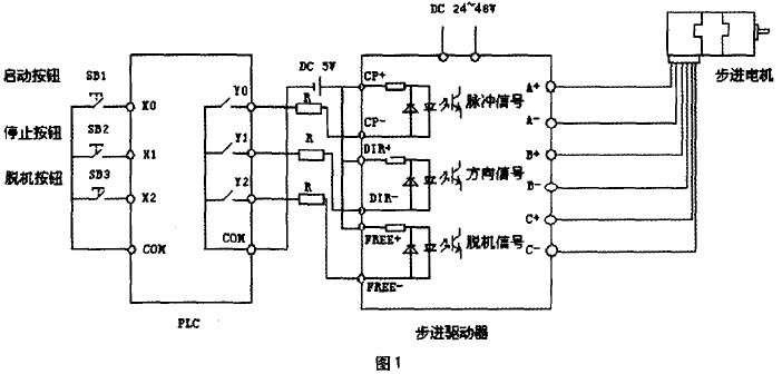 三菱plc,如何控制步行电机,原理图,电路图.接线图.