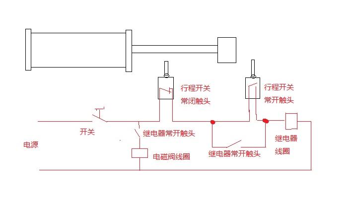 如何连接电磁阀,气缸,行程开关图片