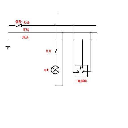 家庭电路中的一根电线上装有保险丝,请你把图中的三孔