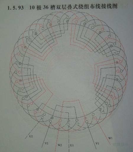36槽10级电机接线图
