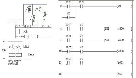 用plc,电磁阀,继电器和气缸设计电路来控制气缸的往复