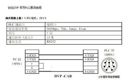 台达dvp-16es系列plc编程电缆接线图