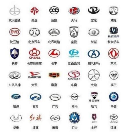 汽车标志知多少汽车标志大全及名字图片
