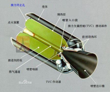 模型火箭发动机怎么制造
