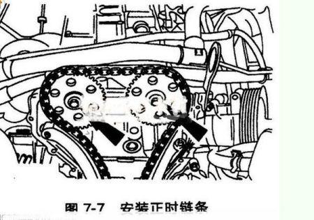 展开全部   福特福克斯发动机正时链条的安装   (1)安装正时链条张