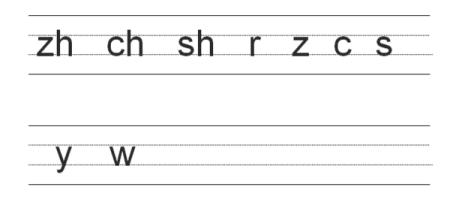 汉语拼音f在四线三格书写,占几格?图片
