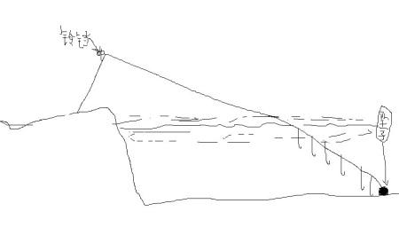 简笔画 设计图 手绘 线稿 450_265