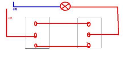 求家庭电路安装,房间要两个开关可以相互控制,要明确标出哪里是开关