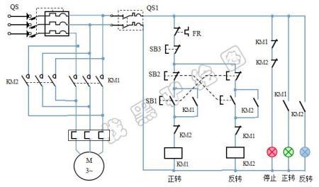 下停止按钮sb3时,电动机停止运行;停止指示灯亮; 过载保护:热继电器fr