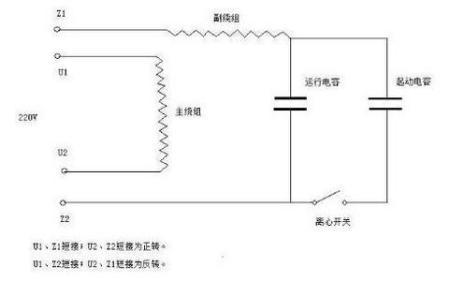 上图左右为正反转实物接线图,下图是电机绕组与电容接线原理图