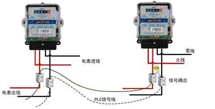 两相电表怎么接线图