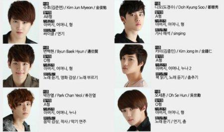 exo成员的名字对应图片