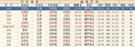 葫芦岛动车网上订票_我在沈阳桃仙机场下飞机,要坐动车或火车去葫芦岛,请问,动车和火车都