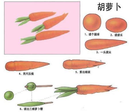 中班泥工胡萝卜