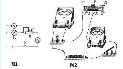 请根据图1的实验电路图,完成图2中的实物电路的连接图片