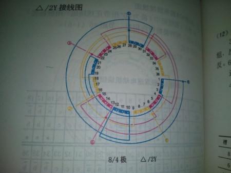 8/4极36槽2y三角形双速电机接线图