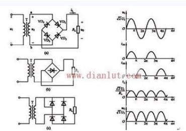 桥式整流电路电流为什么比半波整流小