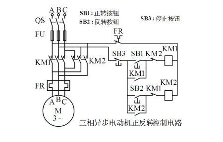 三相异步电动机正反转控制电路见附图.