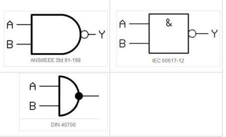 求问该门电路符号代表什么意思?