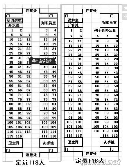 k242列车8号车厢008号是不是靠窗的,是定员118人还是112人(在线等).