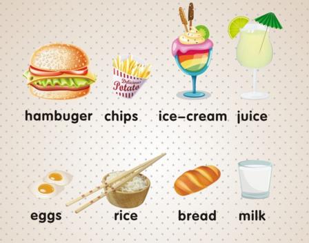 食物关于单词的英语图片小学生放假小学的图片
