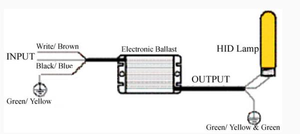 光解催化灯管_uv光氧灯管150w光解催化灯管工业废气u型直