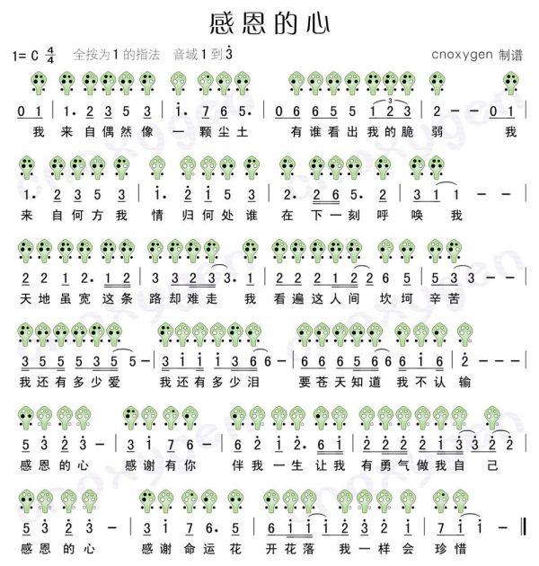 年轮钢琴谱子-整理玩具钢琴曲谱