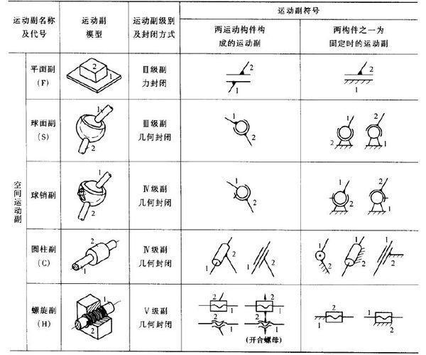 机加工符号上图纸的格式3d下载意思图纸图片