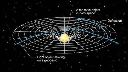大爆炸初期物质密度极高,为啥宇宙没有坍缩成黑洞?的头图